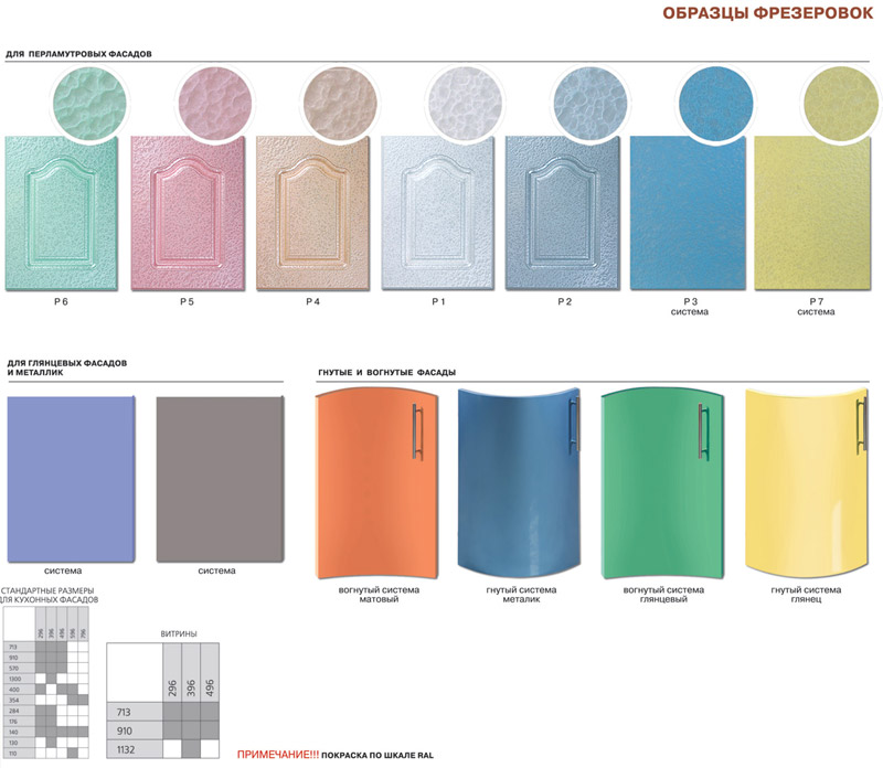 Каталог пластика для кухонных фасадов фото